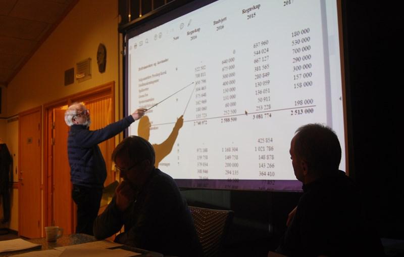 Regnskap og budsjett ble lagt fram av Jan Roald Ruud (foto p jørgensen)